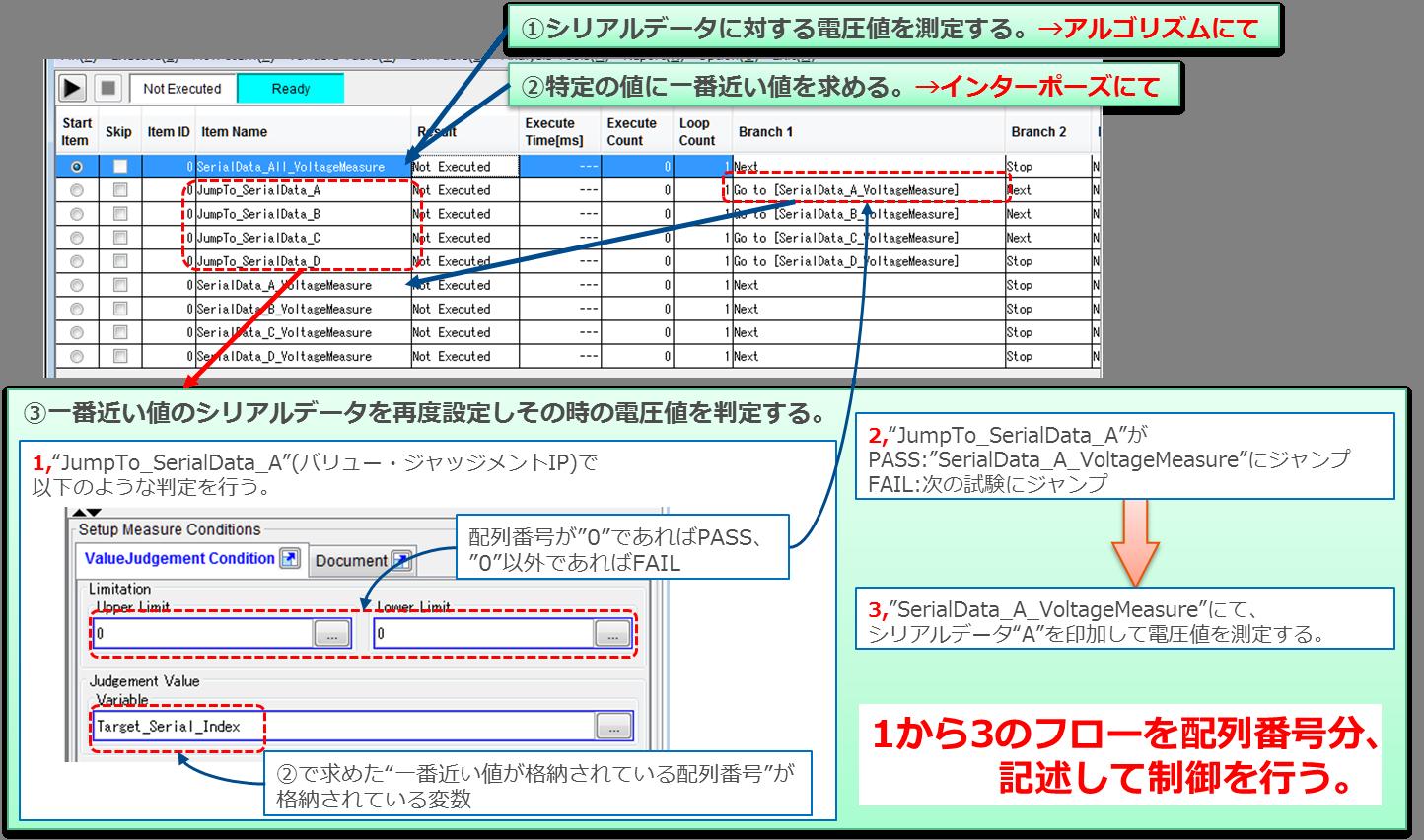 トリミング用テストアイテム設定例